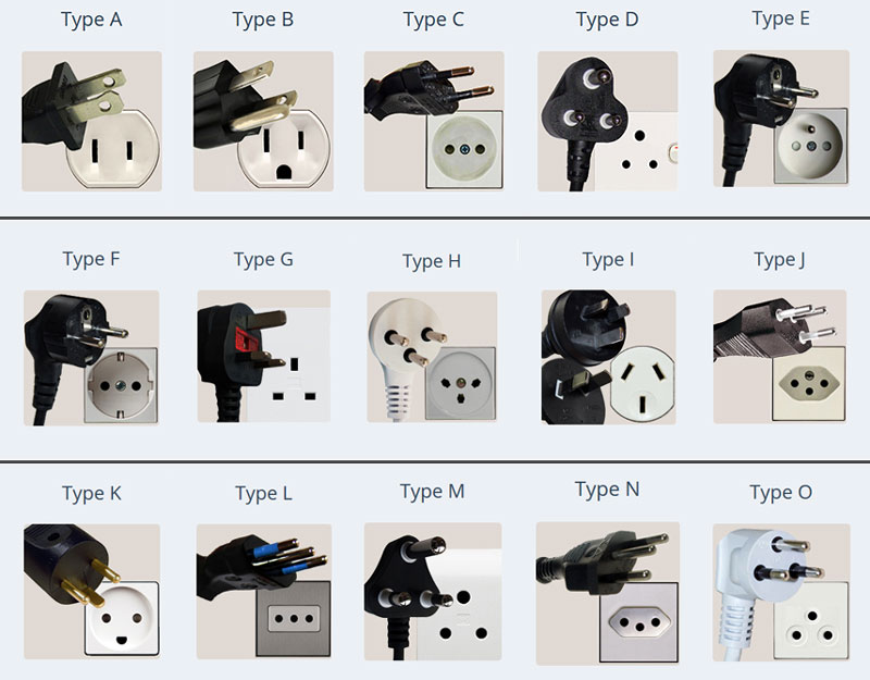 Common Electric Plug Outlets